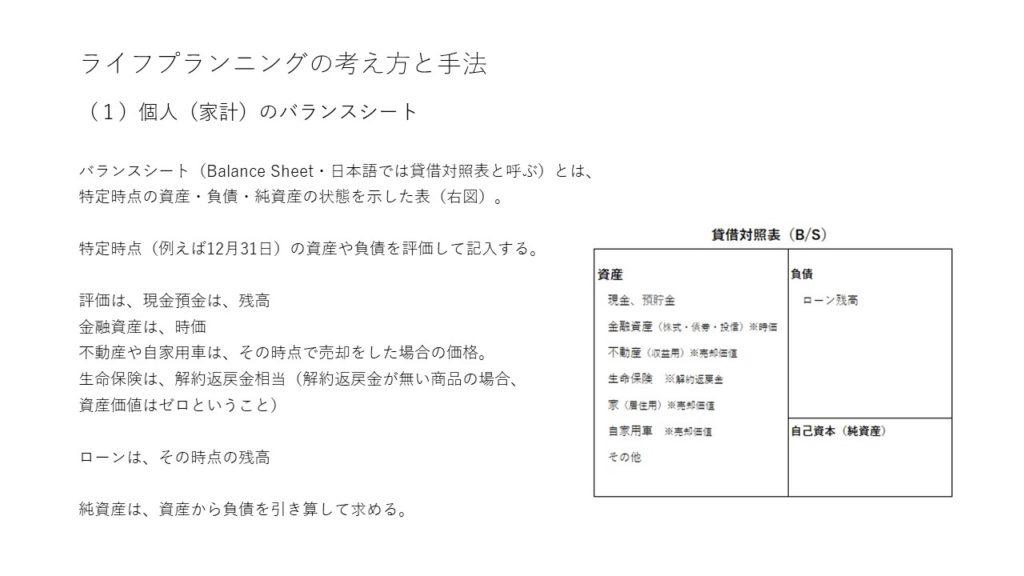 バランスシート(Balance Sheet・日本語では貸借対照表と呼ぶ)とは、 特定時点の資産・負債・純資産の状態を示した表(右図)。 特定時点(例えば12月31日)の資産や負債を評価して記入する。 評価は、現金預金は、残高 金融資産は、時価 不動産や自家用車は、その時点で売却をした場合の価格。 生命保険は、解約返戻金相当(解約返戻金が無い商品の場合、 資産価値はゼロということ) ローンは、その時点の残高 純資産は、資産から負債を引き算して求める。