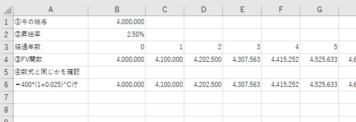 キャッシュフロー表作成<excelで昇給の計算>