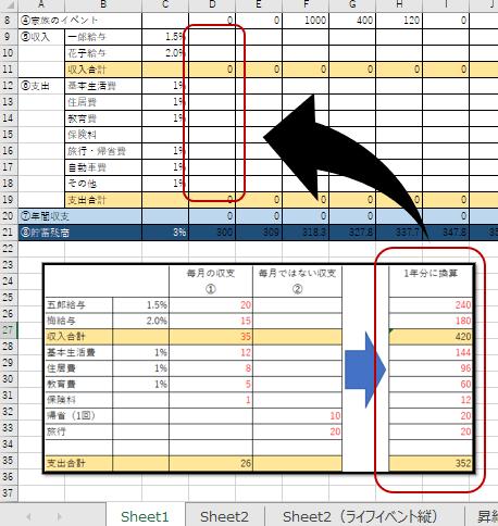 現在の収入・支出を書き出したらライフプラン表へ転記