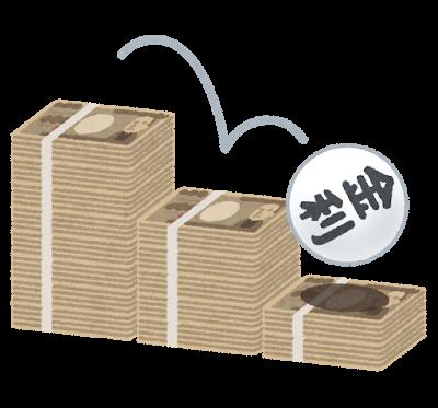 金利の変動要因
